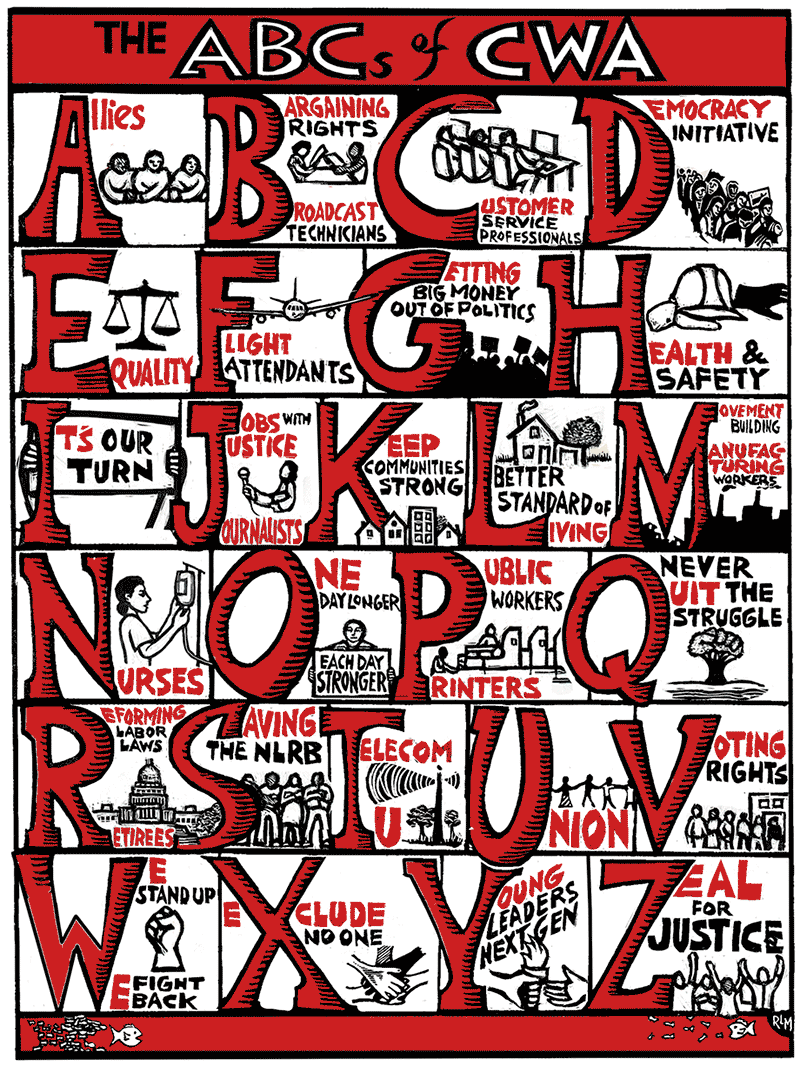 ABCs of CWA Poster